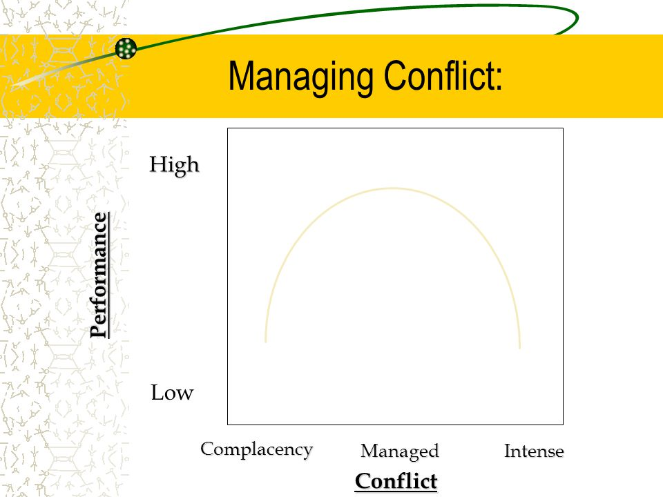 Managing Conflict: High Performance Low Conflict Complacency Managed