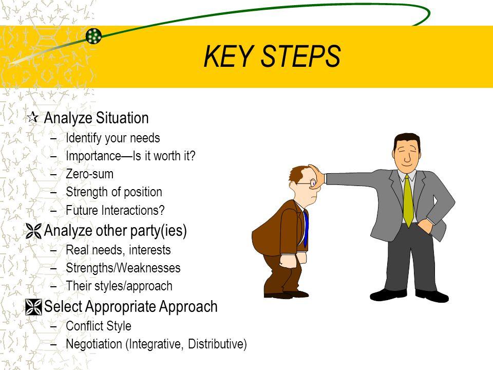KEY STEPS Analyze Situation Analyze other party(ies)