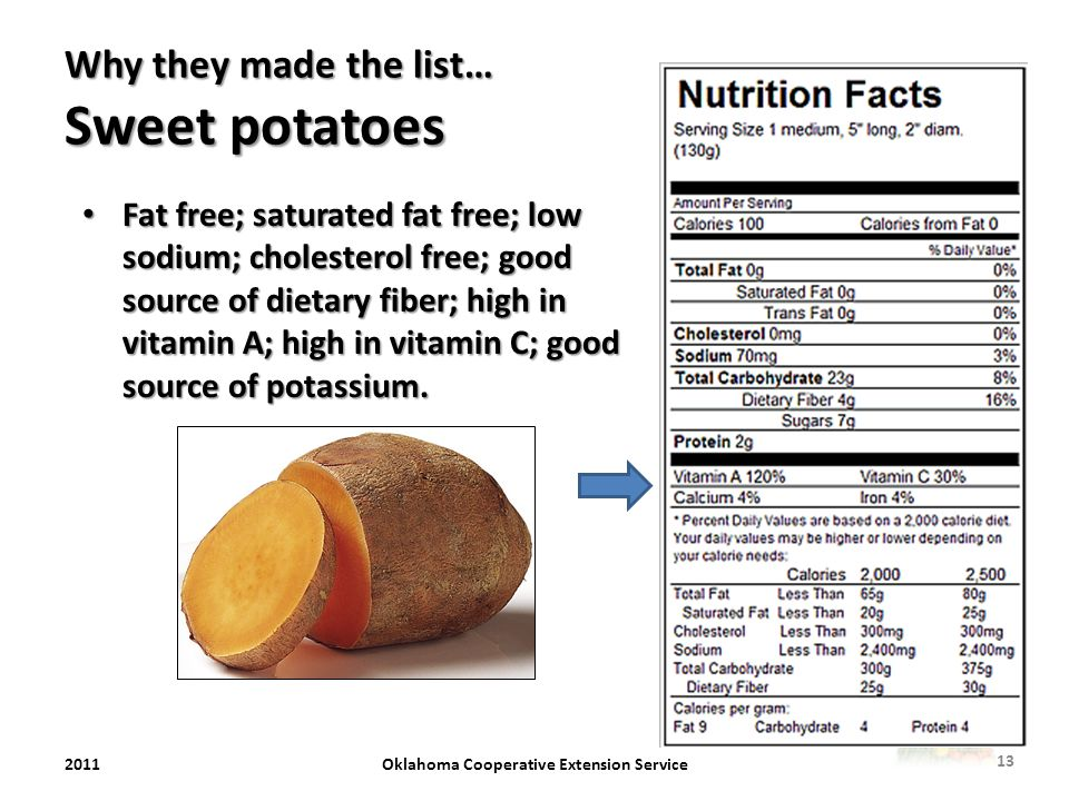 Why they made the list… Sweet potatoes