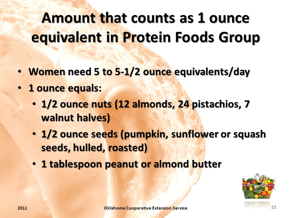 Amount that counts as 1 ounce equivalent in Protein Foods Group