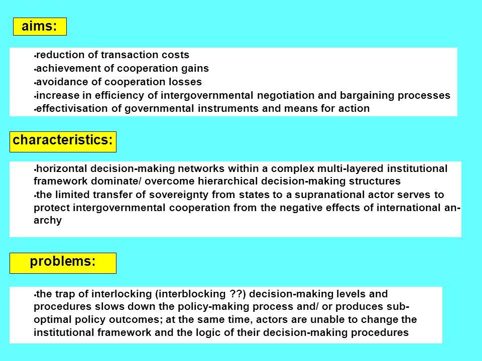 aims: characteristics: problems: