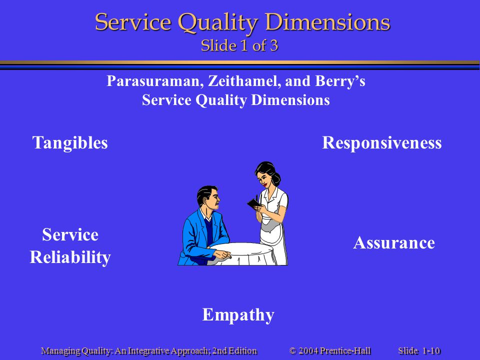 Service Quality Dimensions Slide 1 of 3