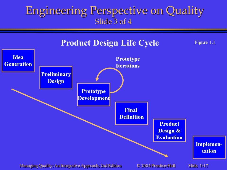 Engineering Perspective on Quality Slide 3 of 4