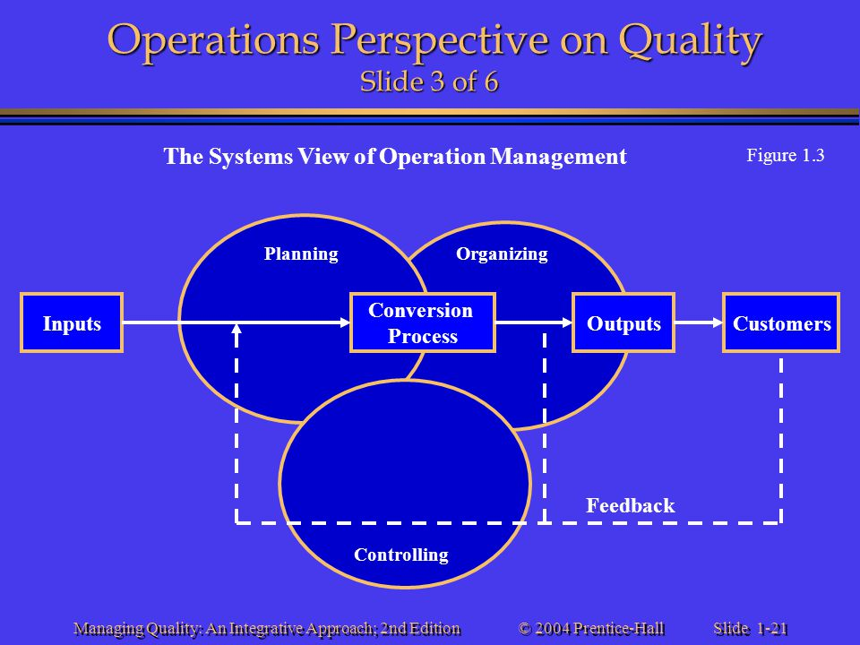 Operations Perspective on Quality Slide 3 of 6