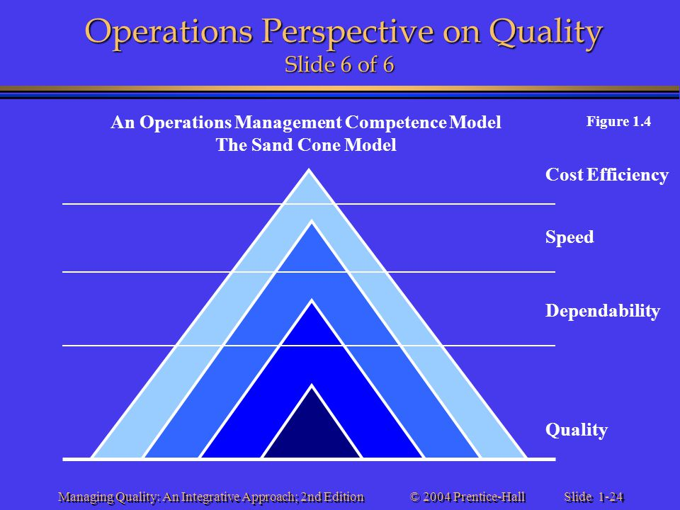 Operations Perspective on Quality Slide 6 of 6