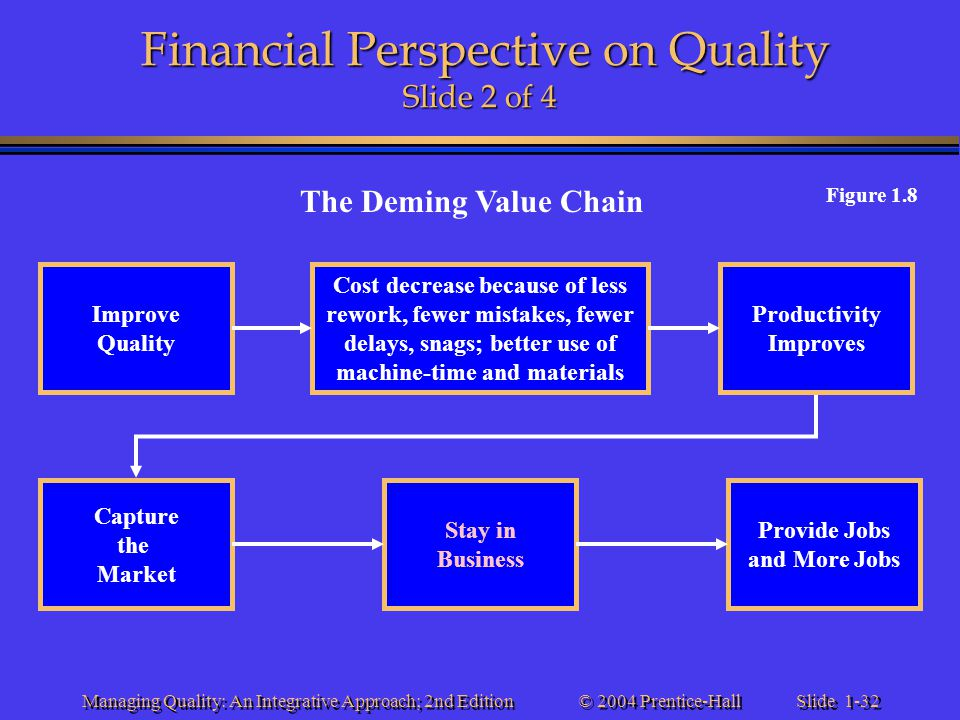 Financial Perspective on Quality Slide 2 of 4