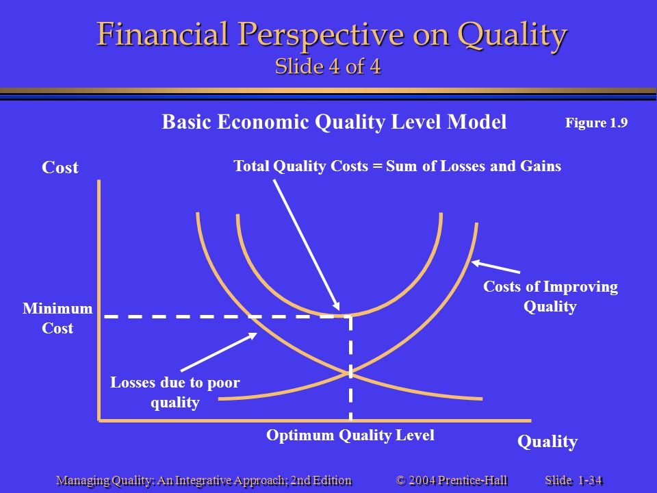 Financial Perspective on Quality Slide 4 of 4