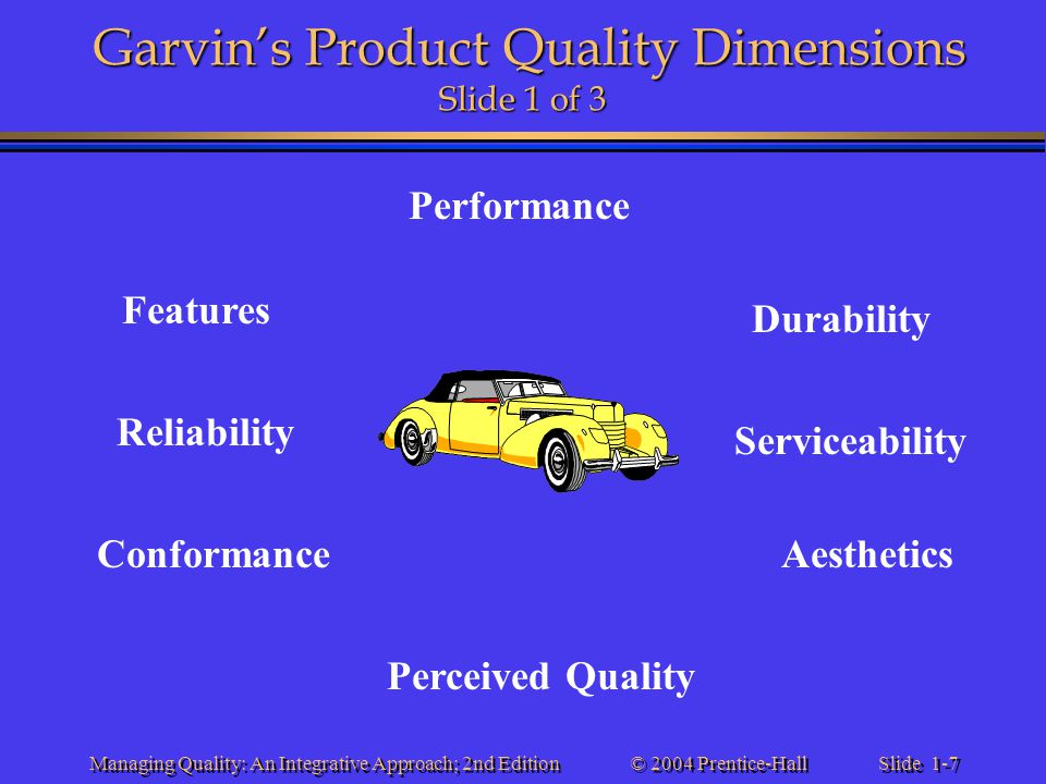 Garvin's Product Quality Dimensions Slide 1 of 3