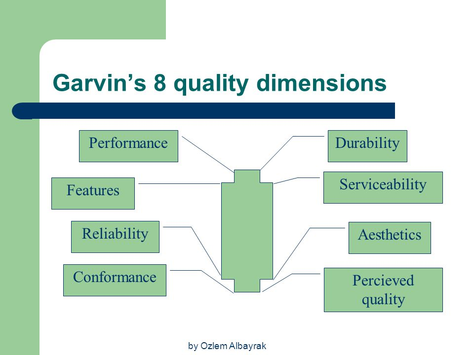 Garvin's 8 quality dimensions
