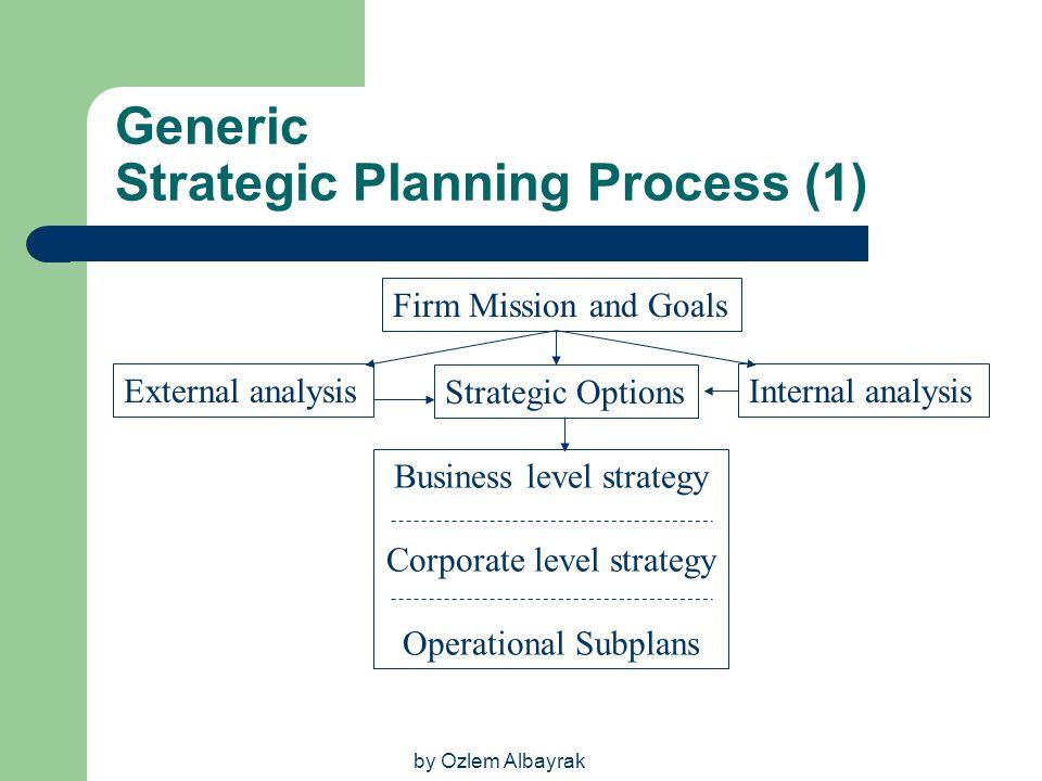 Generic Strategic Planning Process (1)