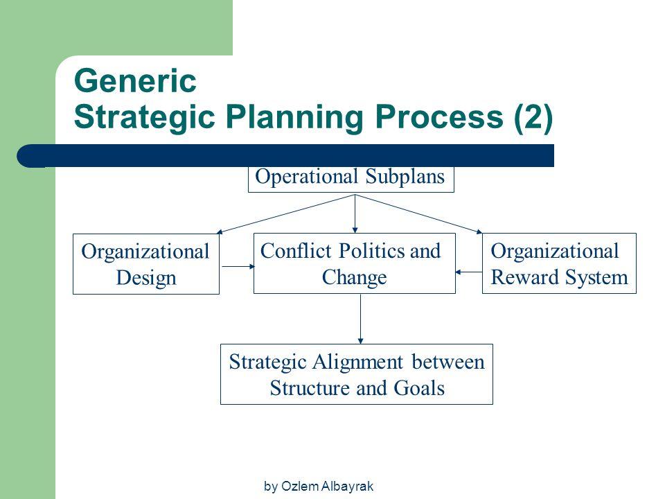 Generic Strategic Planning Process (2)
