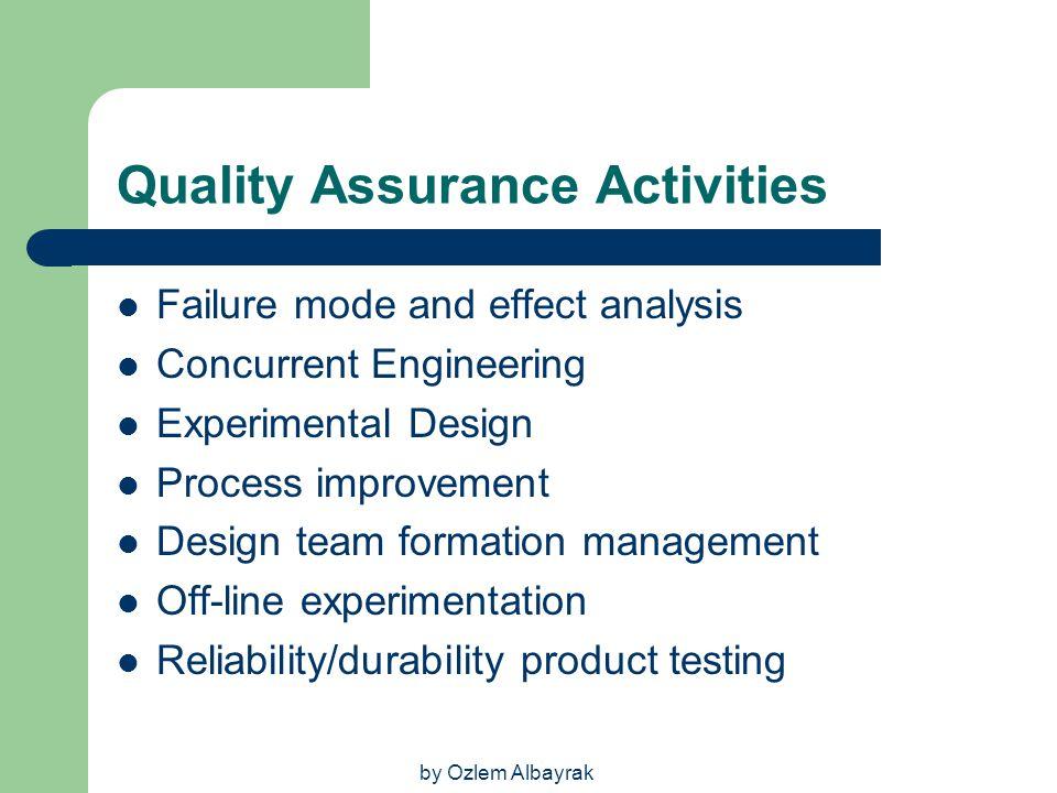 Quality Assurance Activities