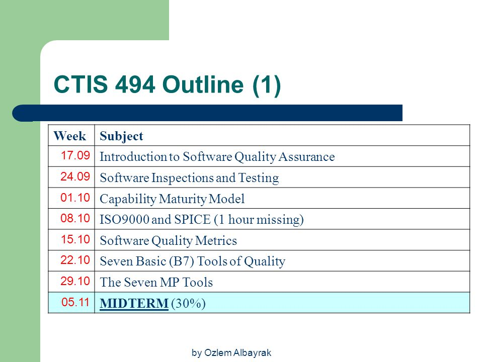 CTIS 494 Outline (1) Week Subject