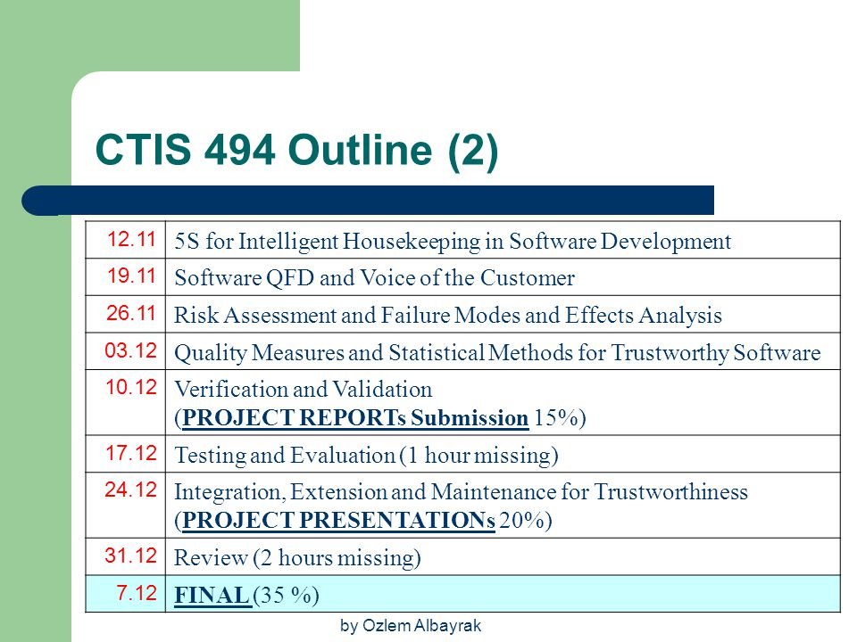 CTIS 494 Outline (2) 12.11. 5S for Intelligent Housekeeping in Software Development. 19.11. Software QFD and Voice of the Customer.