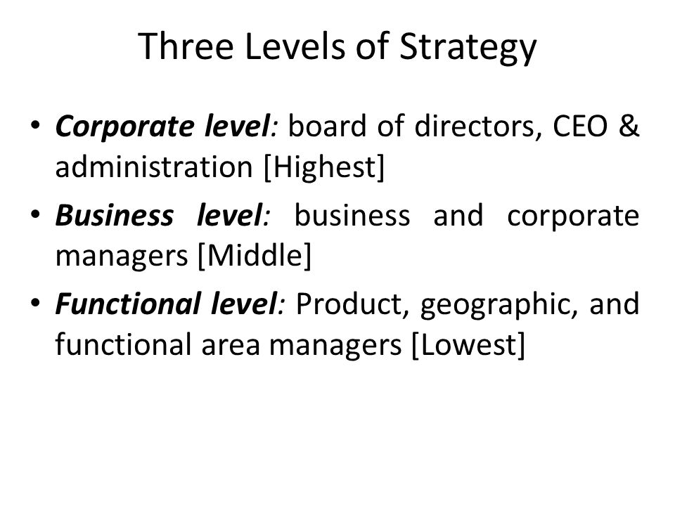 Three Levels of Strategy