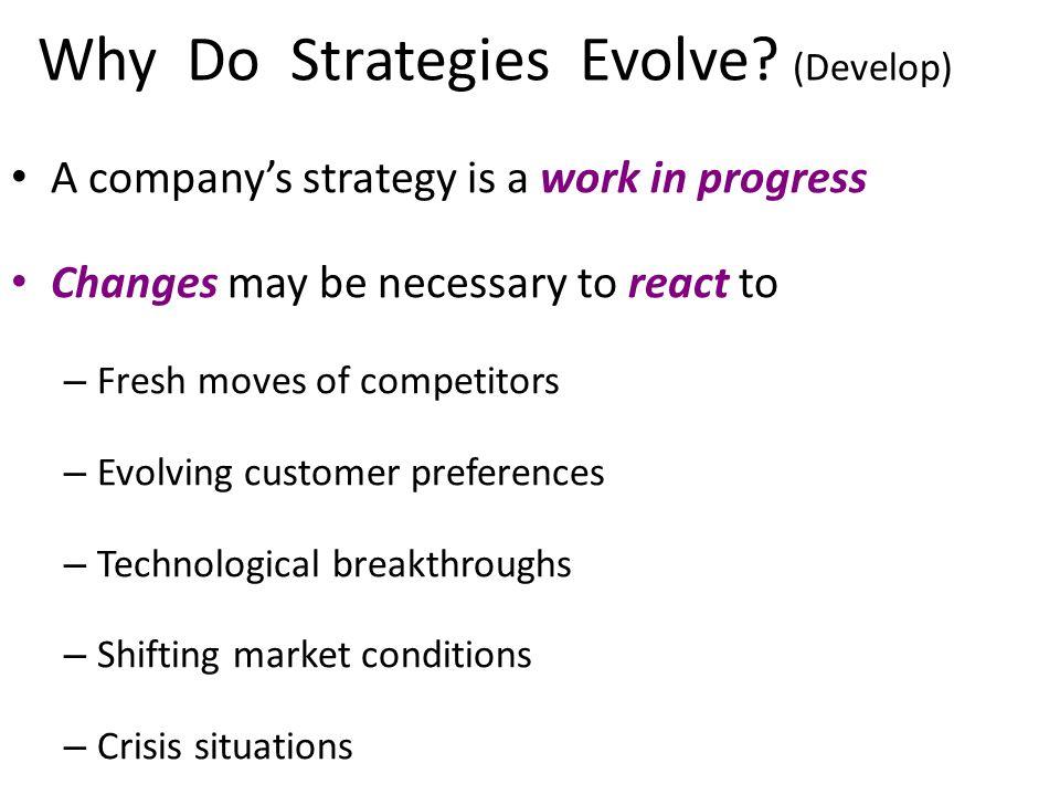 Why Do Strategies Evolve (Develop)