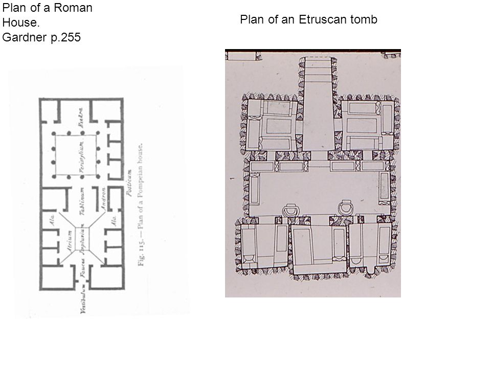 Plan of a Roman House. Gardner p.255 Plan of an Etruscan tomb