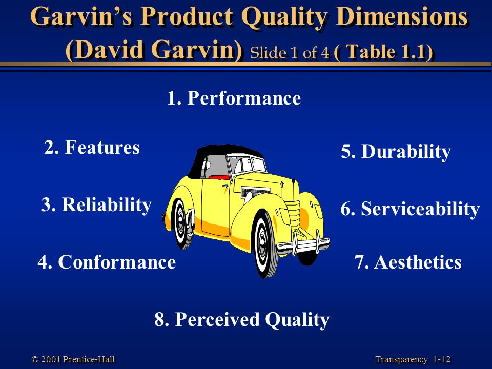 Garvin's Product Quality Dimensions (David Garvin) Slide 1 of 4 ( Table 1.1)