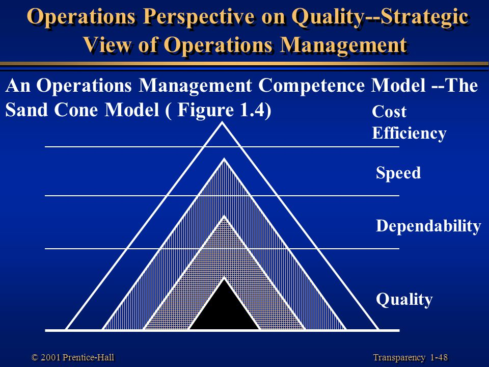 Operations Perspective on Quality--Strategic View of Operations Management