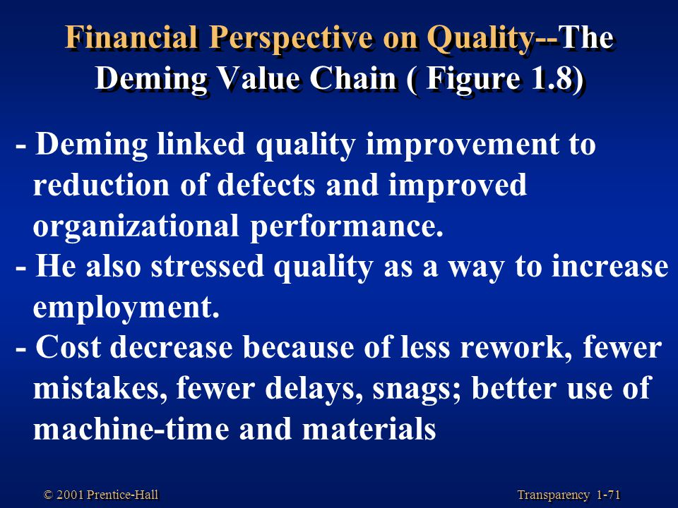 Financial Perspective on Quality--The Deming Value Chain ( Figure 1.8)