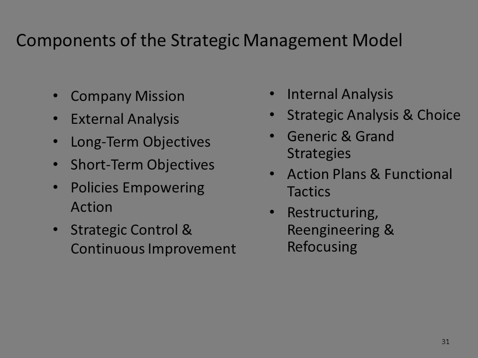 6 Components of #Strategic Leadership