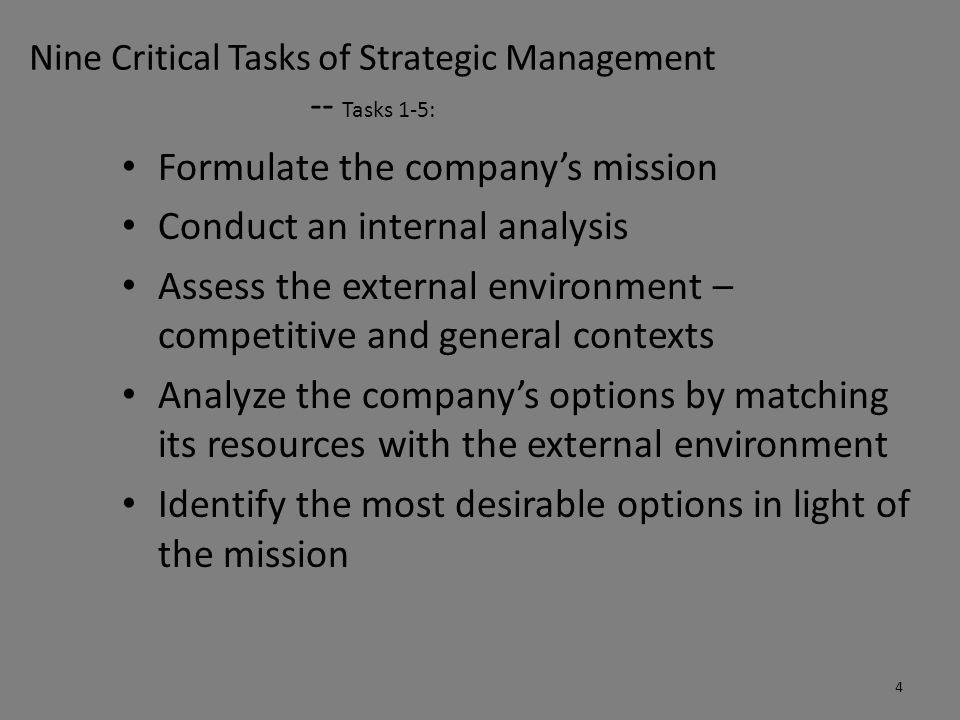 Nine Critical Tasks of Strategic Management -- Tasks 1-5: