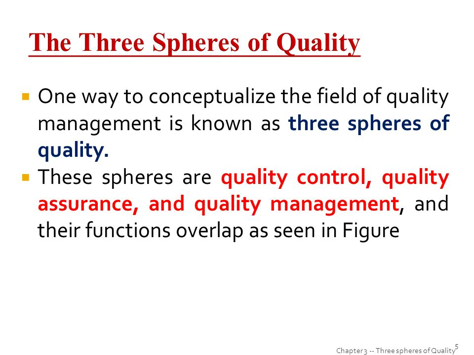 The Three Spheres of Quality