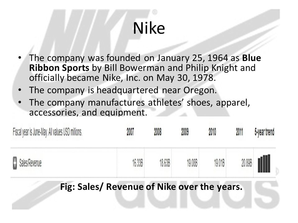 Fig: Sales/ Revenue of Nike over the years.