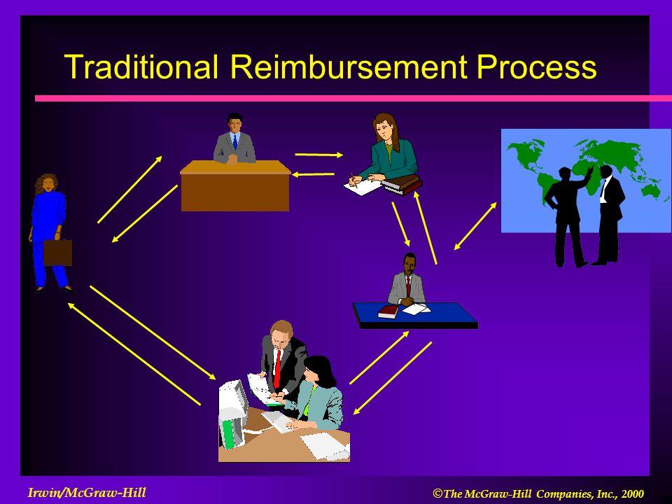 Traditional Reimbursement Process