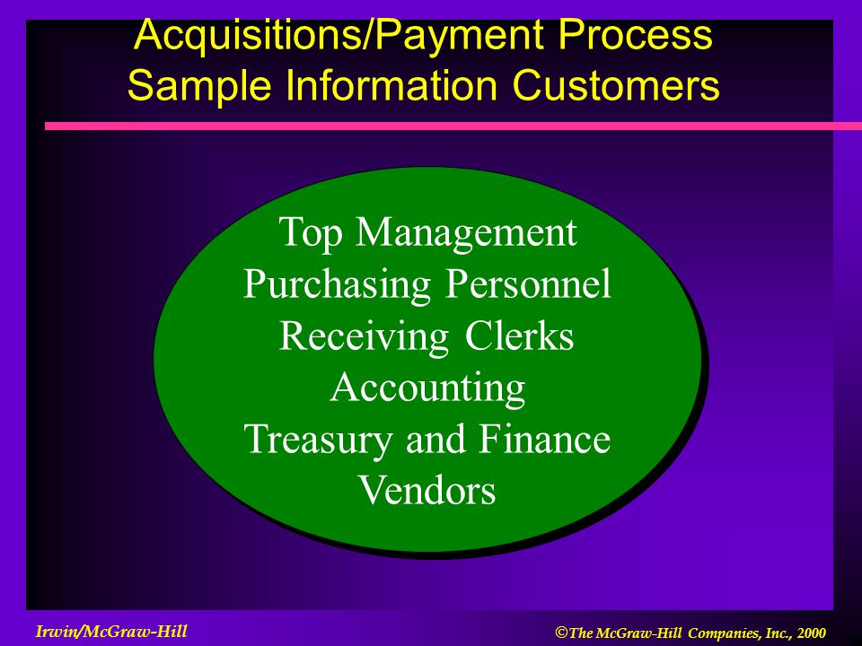 Acquisitions/Payment Process Sample Information Customers