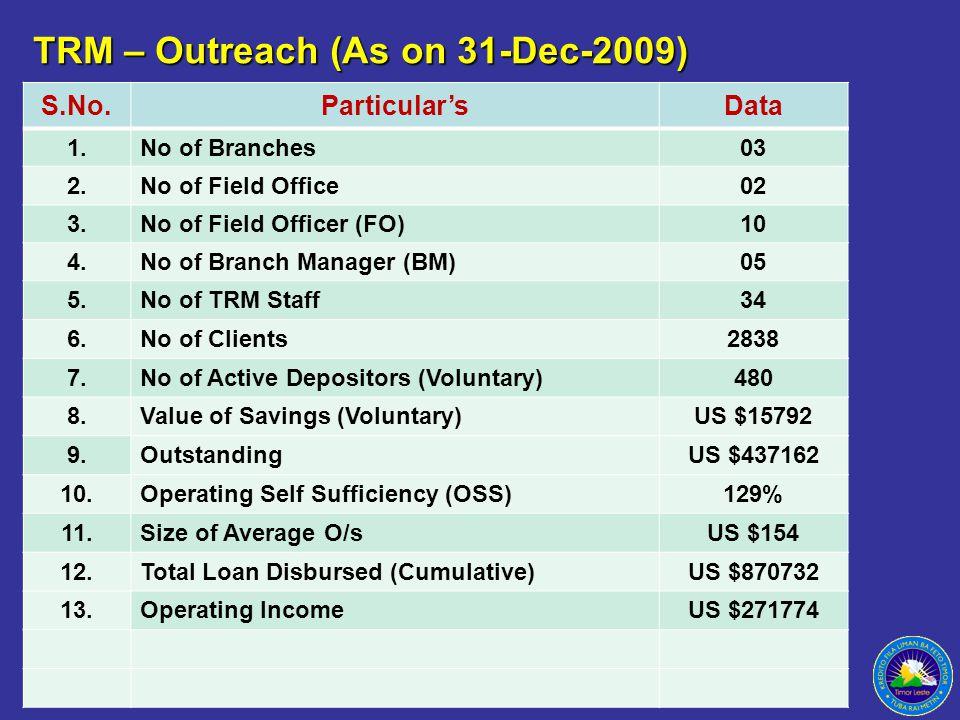TRM – Outreach (As on 31-Dec-2009)