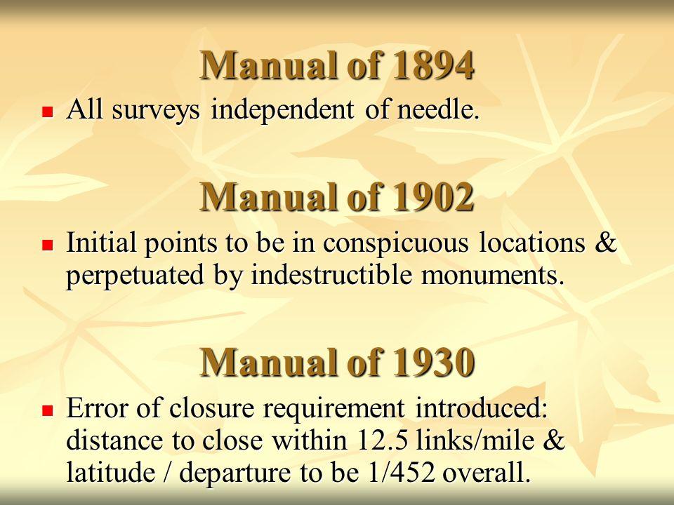Manual of 1894 Manual of 1902 Manual of 1930