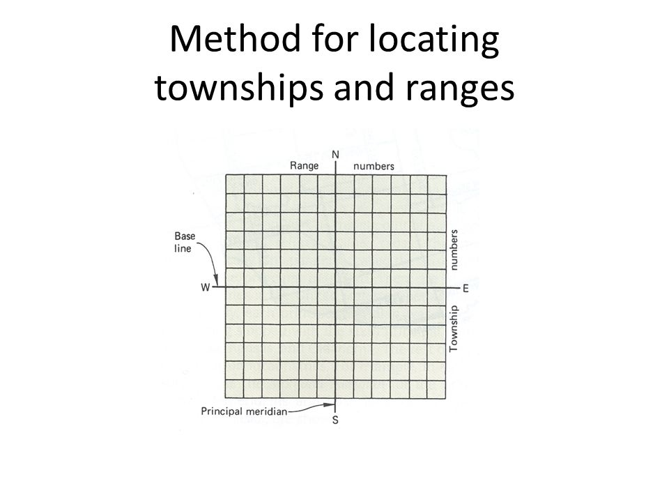 Method for locating townships and ranges