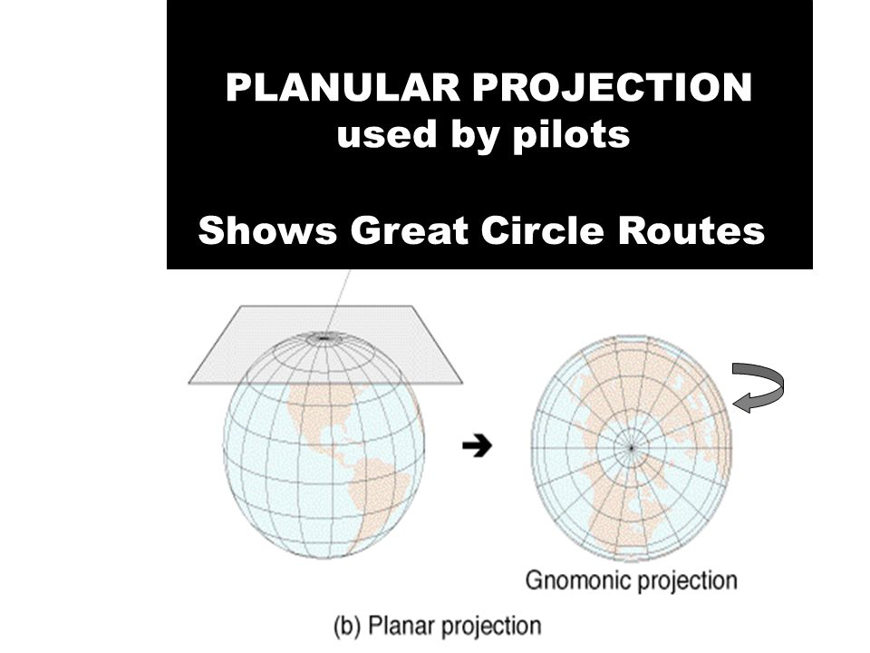 PLANULAR PROJECTION used by pilots Shows Great Circle Routes