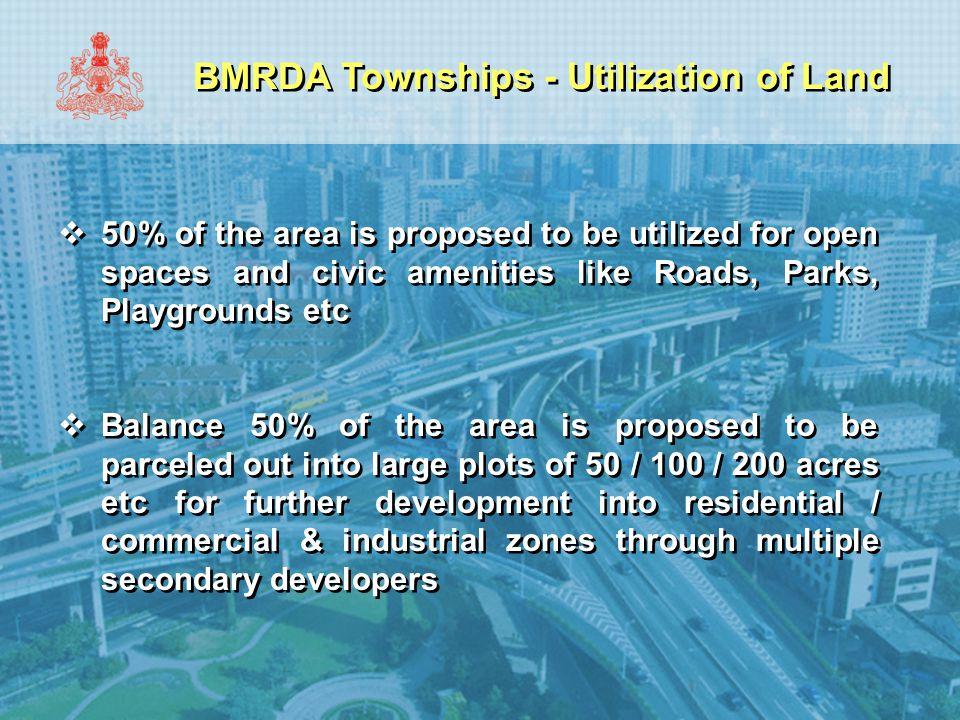 BMRDA Townships - Utilization of Land
