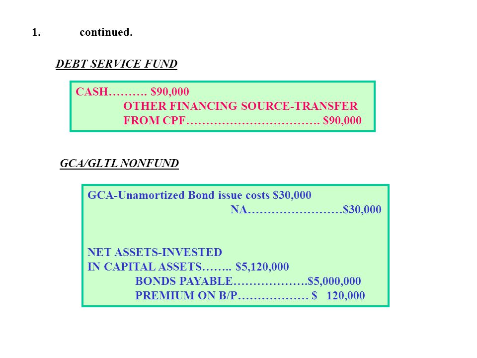 1. continued. DEBT SERVICE FUND. CASH………. $90,000. OTHER FINANCING SOURCE-TRANSFER. FROM CPF……………………………. $90,000.