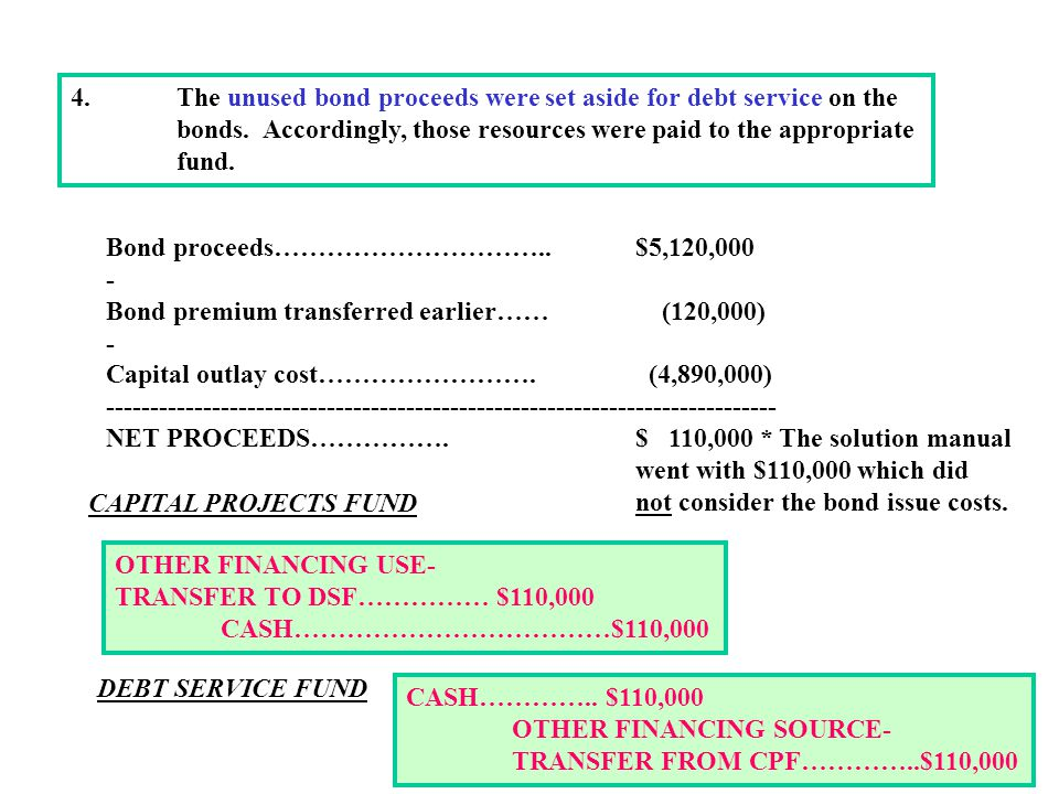 4. The unused bond proceeds were set aside for debt service on the