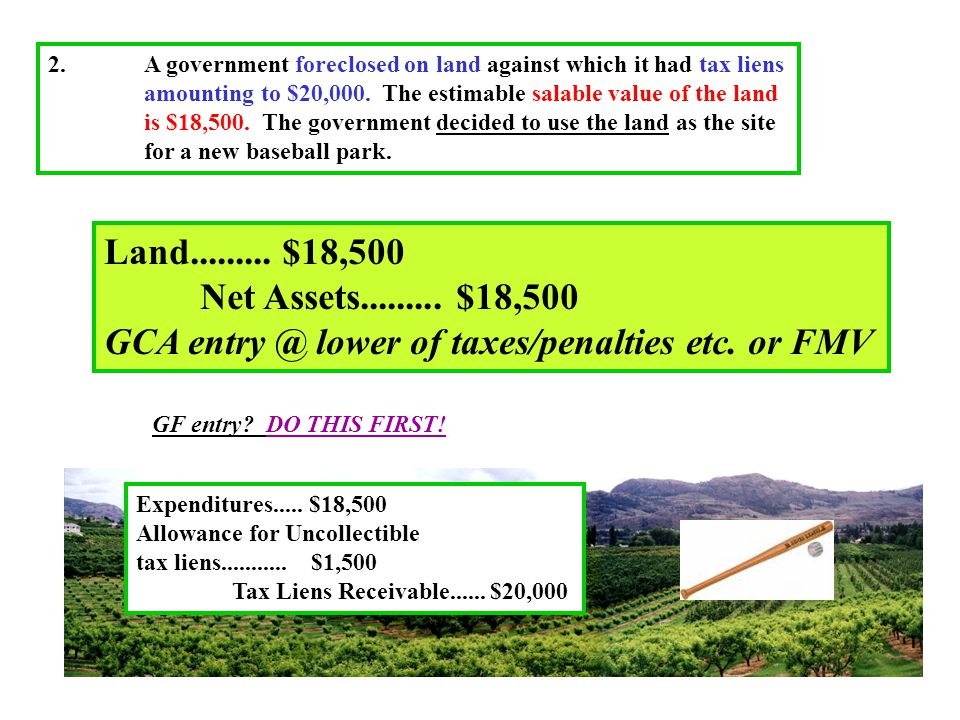 GCA entry @ lower of taxes/penalties etc. or FMV