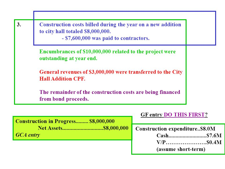 3. Construction costs billed during the year on a new addition