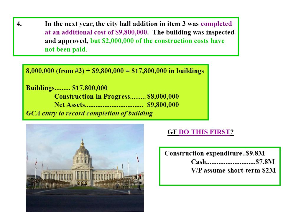 4. In the next year, the city hall addition in item 3 was completed