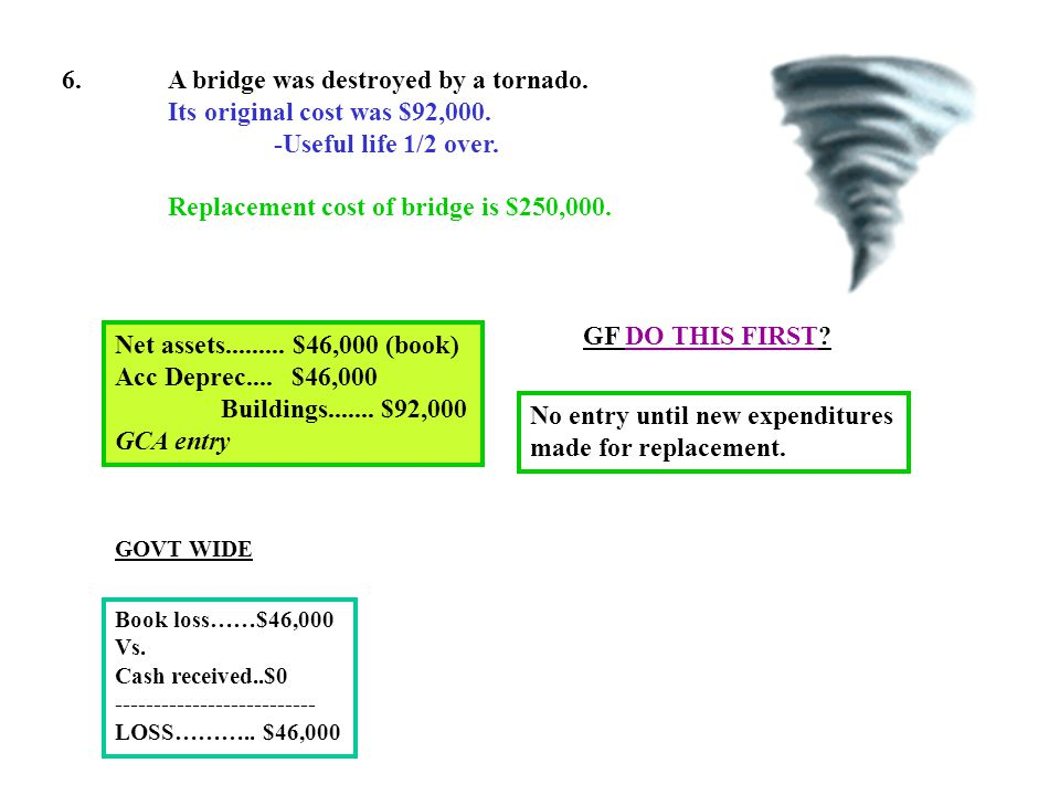 6. A bridge was destroyed by a tornado. Its original cost was $92,000.