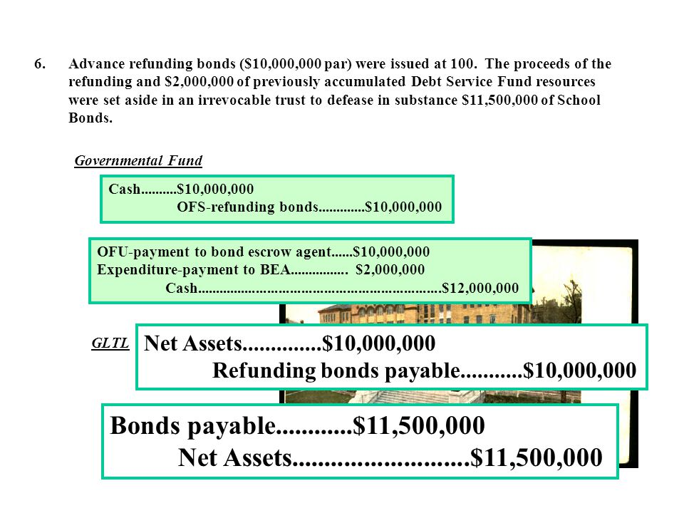 Advance refunding bonds ($10,000,000 par) were issued at 100