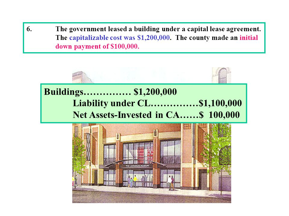 Liability under CL……………$1,100,000 Net Assets-Invested in CA……$ 100,000