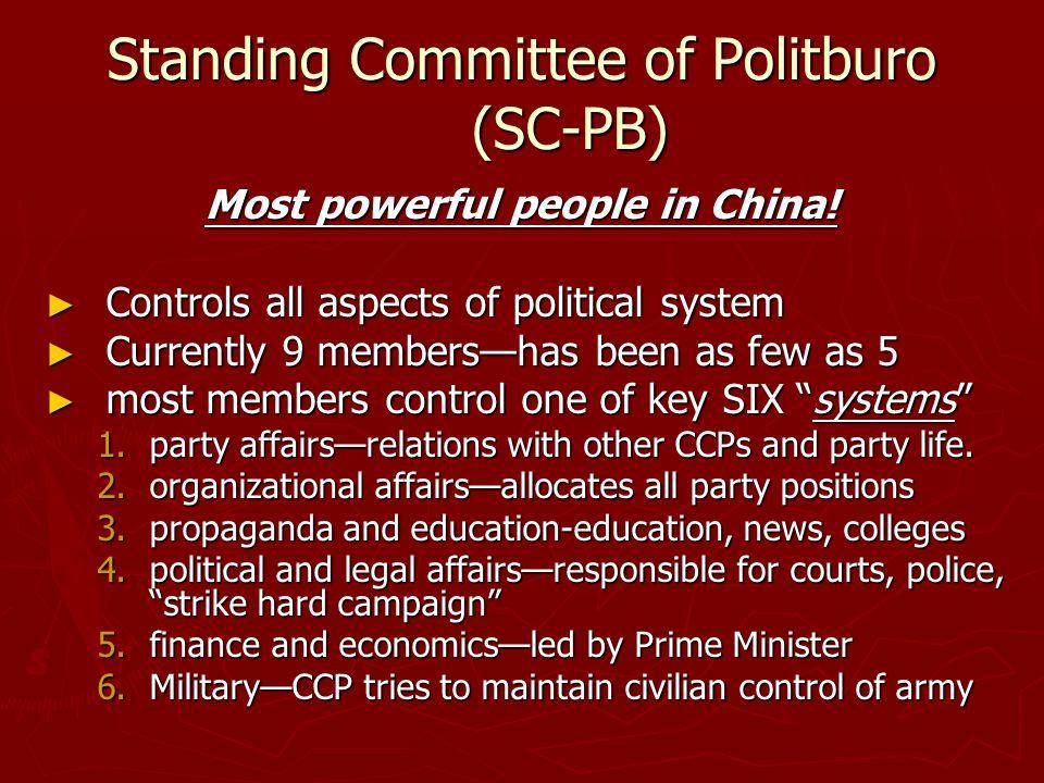 Standing Committee of Politburo (SC-PB)