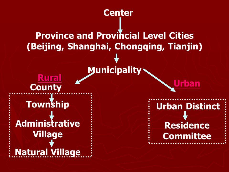 Administrative Village