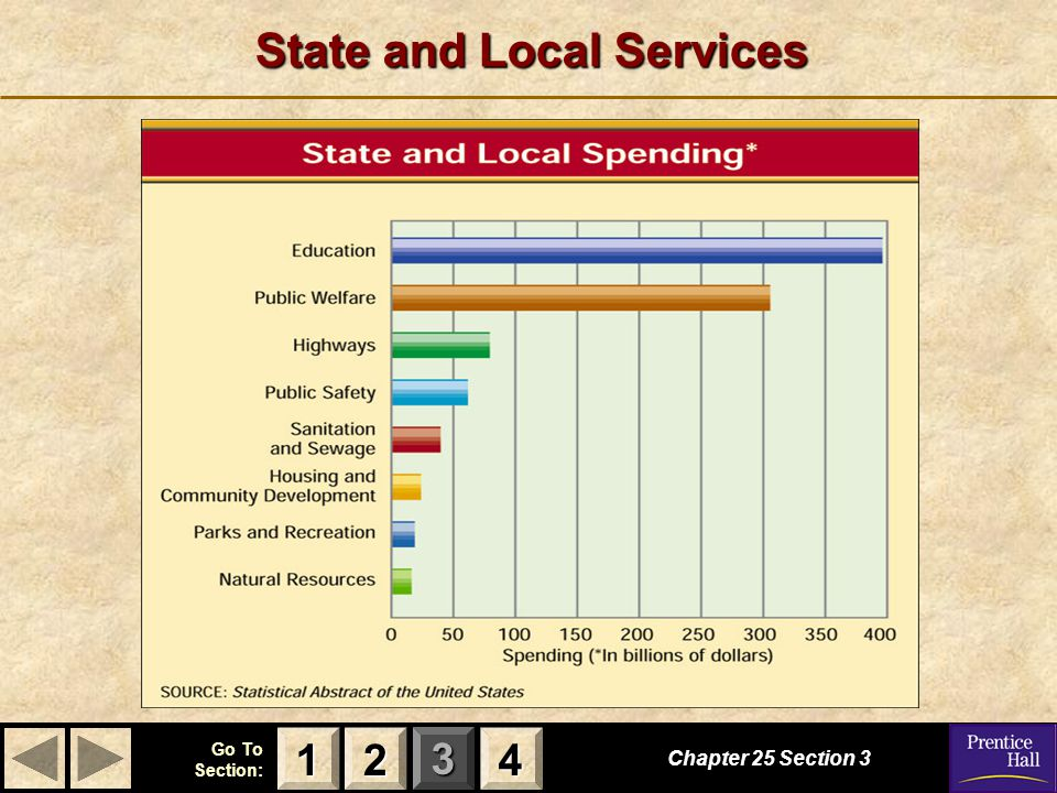 State and Local Services