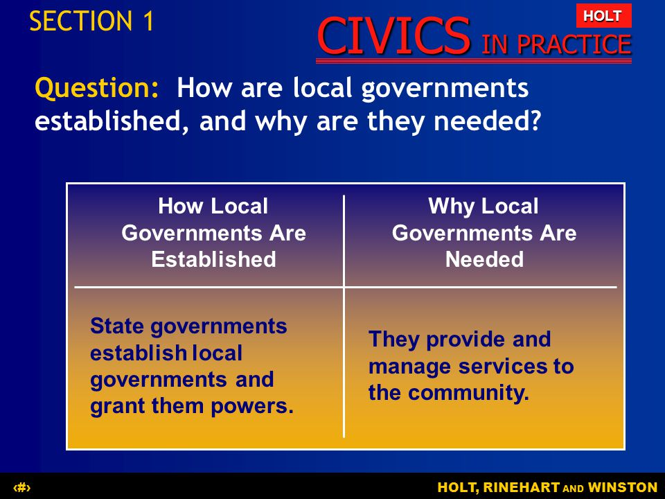 How Local Governments Are Established Why Local Governments Are Needed