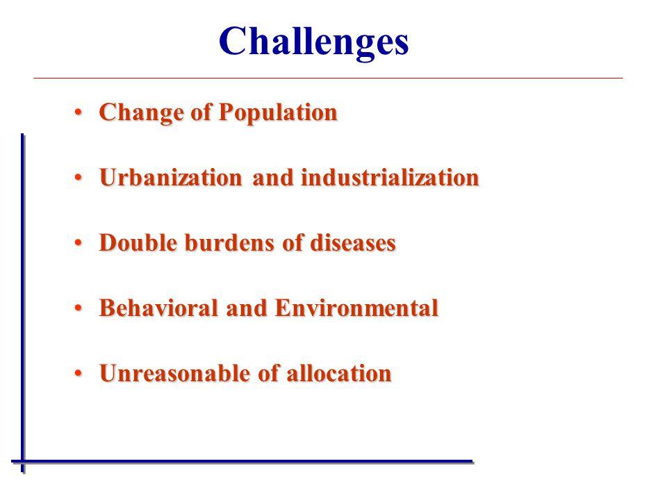 Challenges Change of Population Urbanization and industrialization
