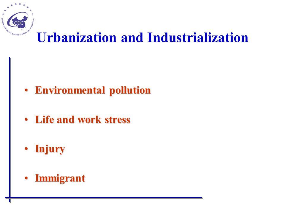 Urbanization and Industrialization