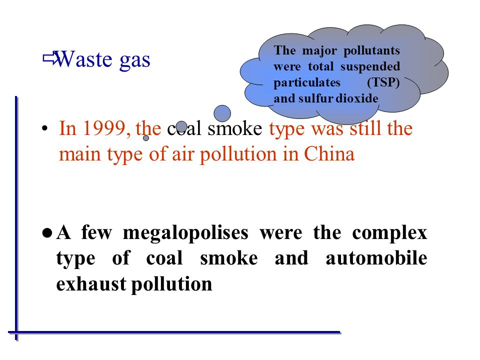 The major pollutants were total suspended particulates (TSP) and sulfur dioxide